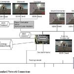 live virtual constructive (LVC)